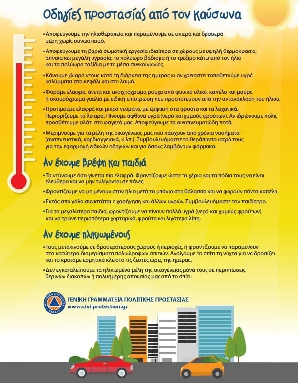 Χρήσιμες οδηγίες από τον ΟΦΚΑΘ ενόψει καύσωνα